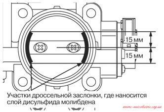 Ремонт дроссельной заслонки лансер 9